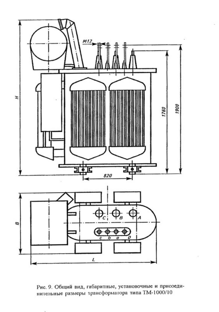 Масляный трансформатор тип ТМ