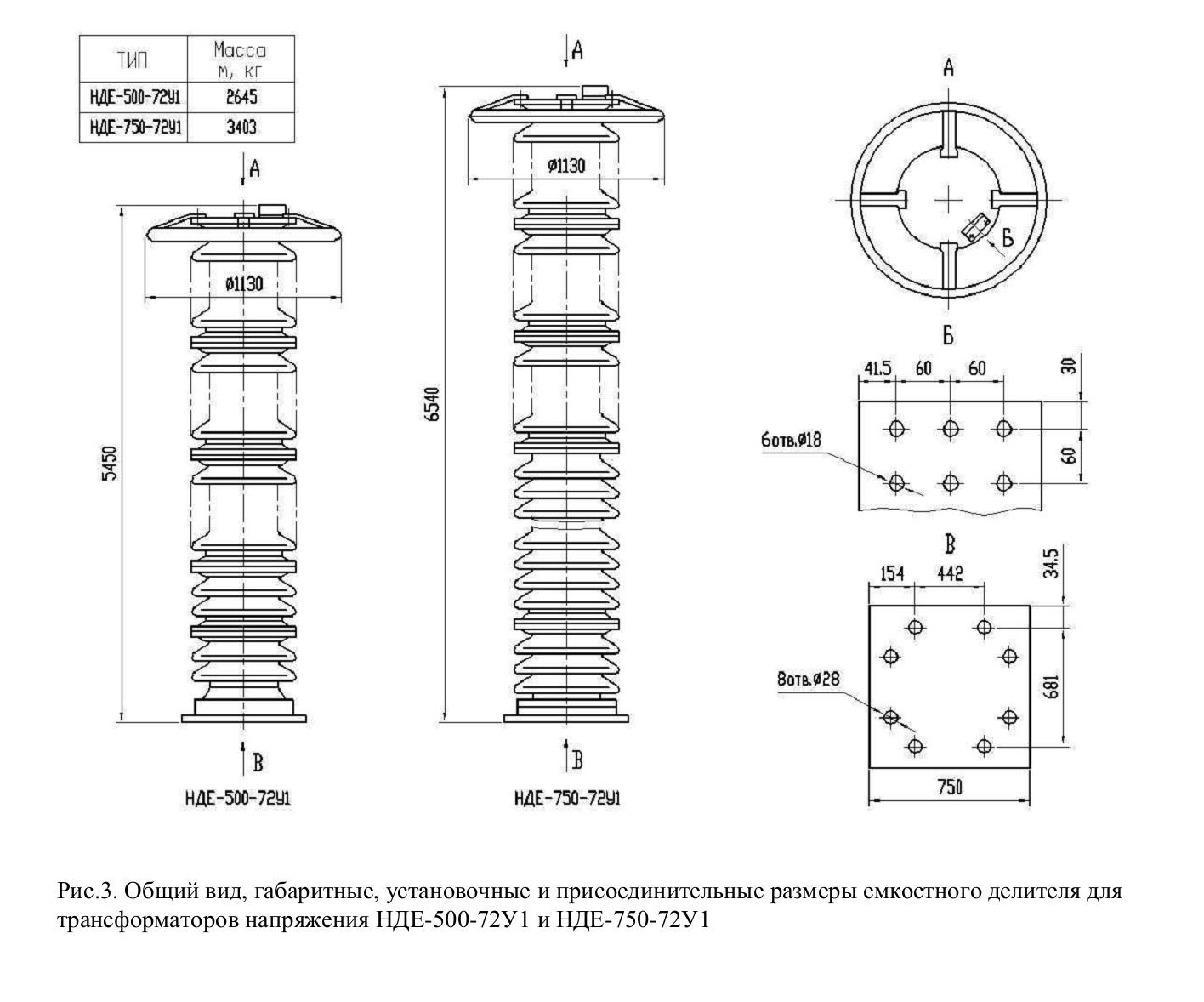 Емкостной трансформатор напряжения тип НДЕ