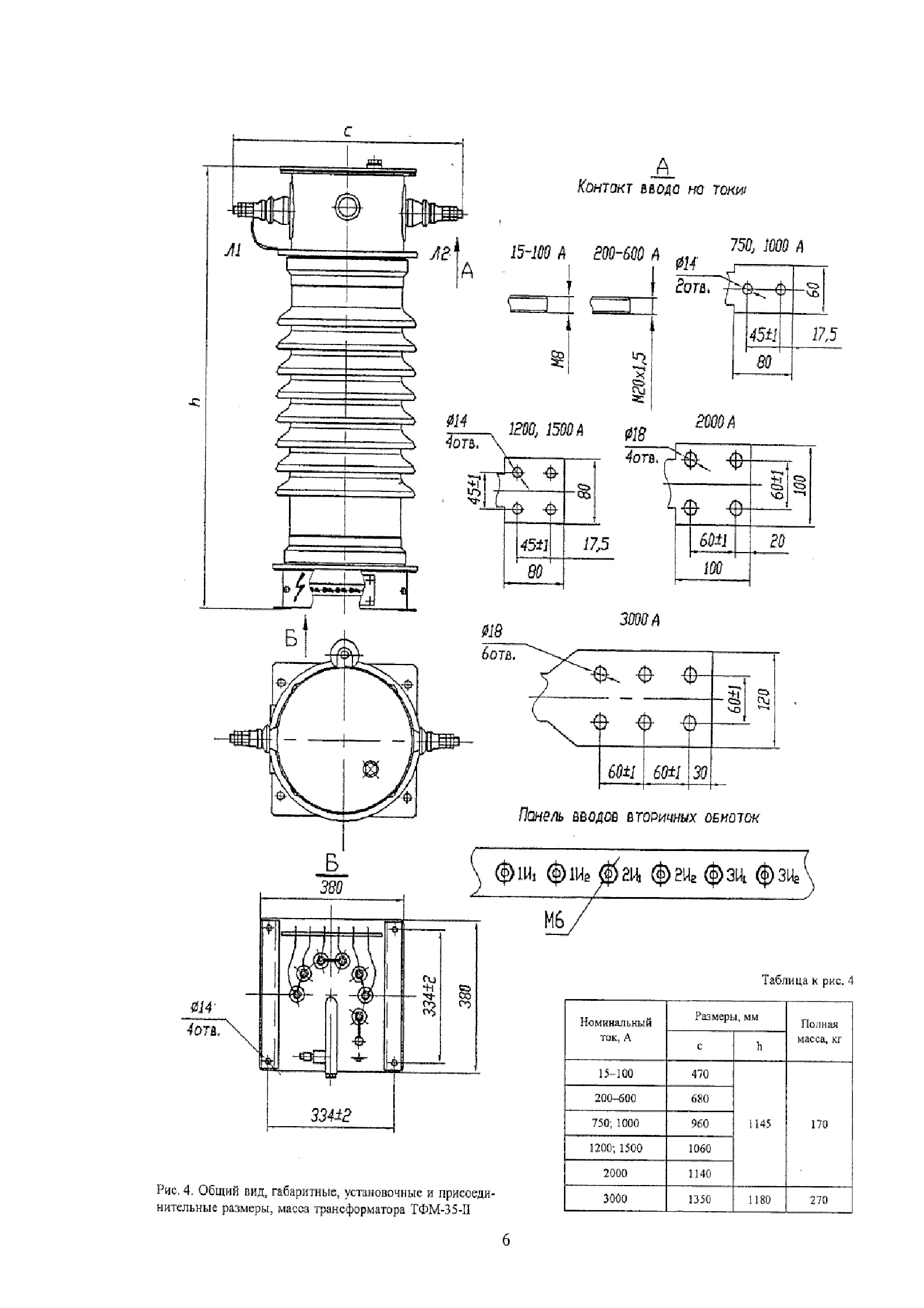 Трансформатор тока серии ТФМ
