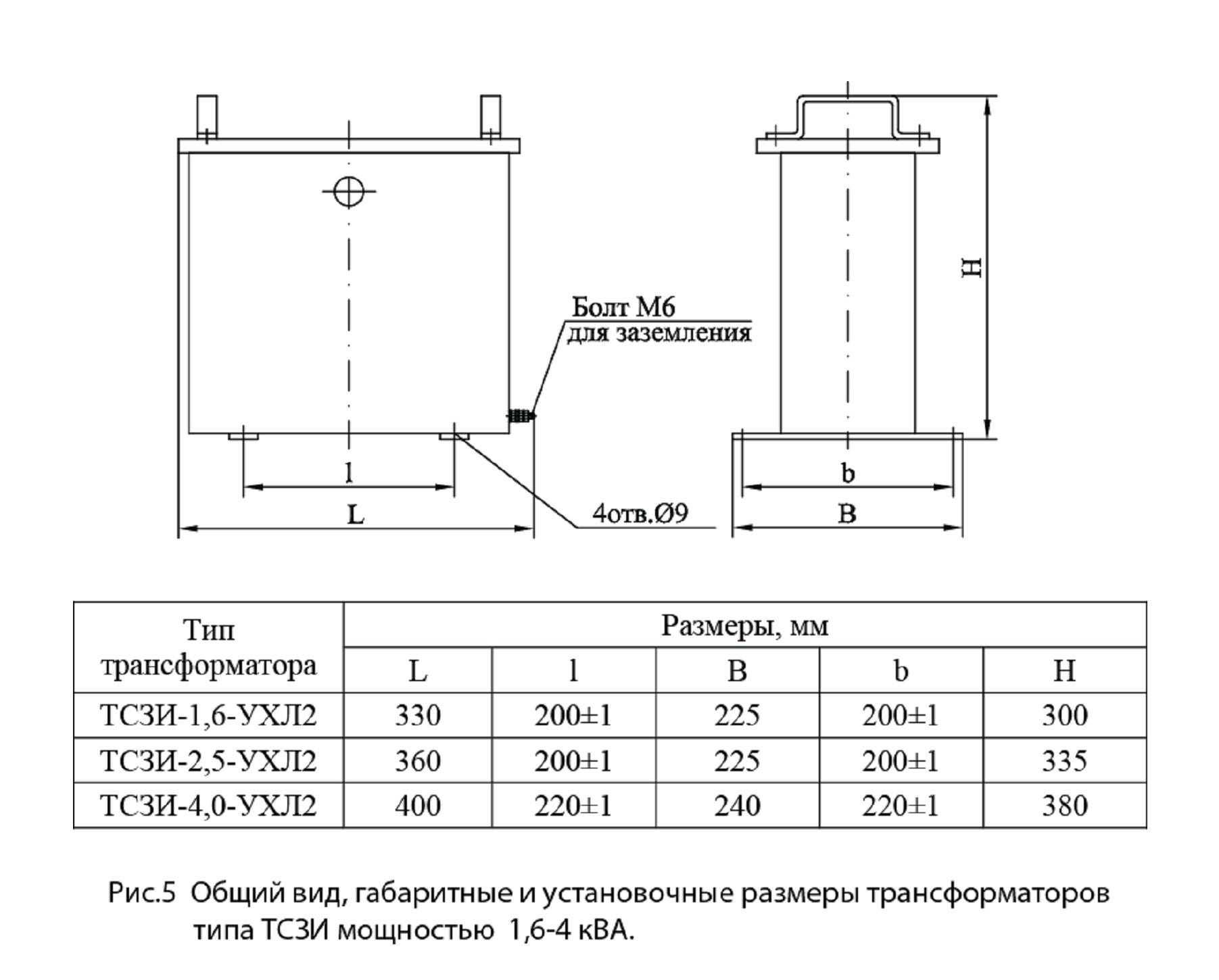 Сухой трехфазный трансформатор для питания электроинструмента. Тип ТСЗИ