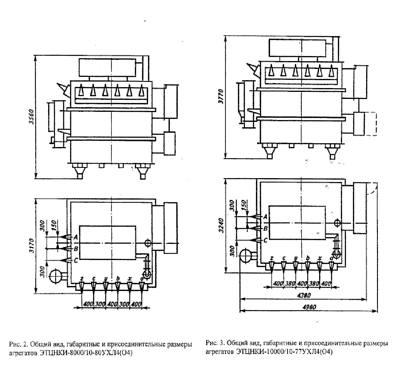 Трансформатор для питания индукционных электропечей ЭТЦНИ