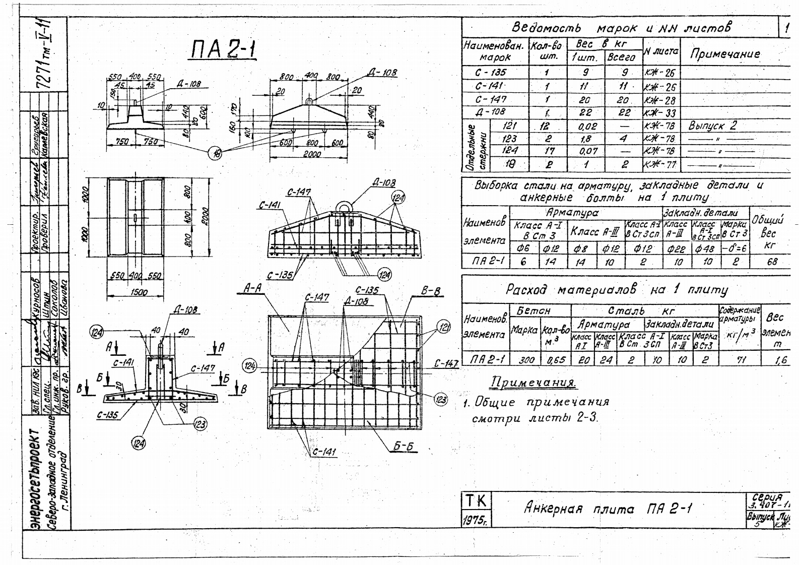 Анкерная плита ПА2-1