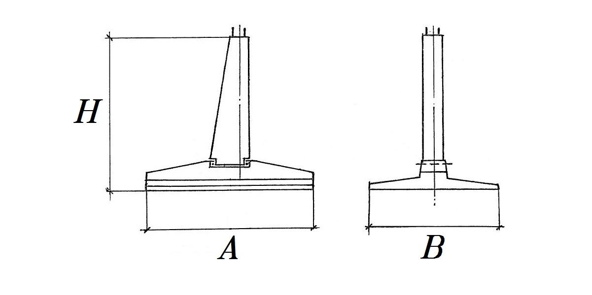 Фундамент серии 3.407-144