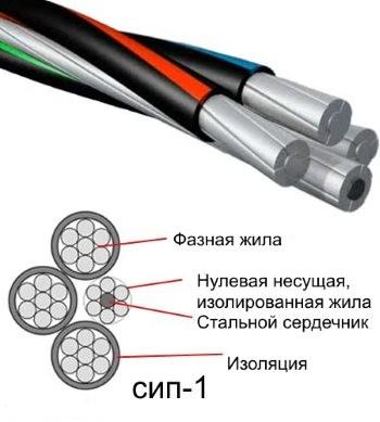 Самонесущий изолированный провод СИП-1