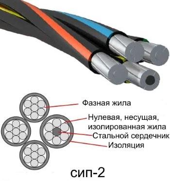 Самонесущий изолированный провод СИП-2