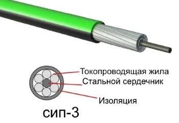 Самонесущий изолированный провод СИП-3
