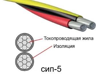 Самонесущий изолированный провод СИП-5
